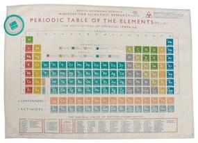 Periodic Table törlőkendő - Rex London
