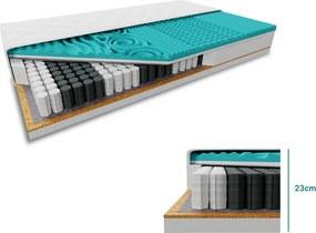 WBTX Kókuszmatrac COCO MAXI 23 cm 90 x 200 cm Matracvédő: Matracvédő